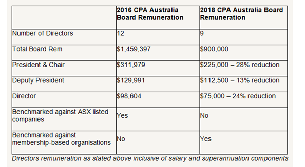 cpa-aus.png