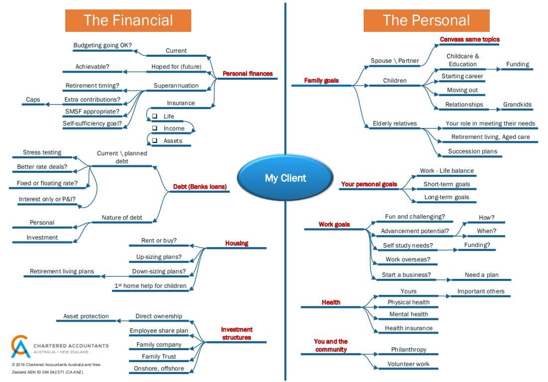 financial-personal-budget.jpg